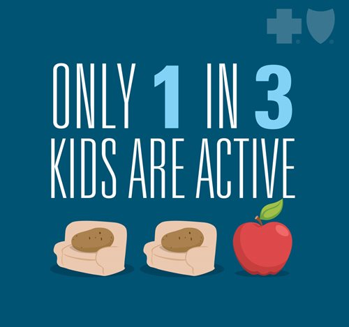 Only 1 in 3 kids are active