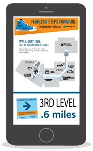 View the Destiny USA walking map